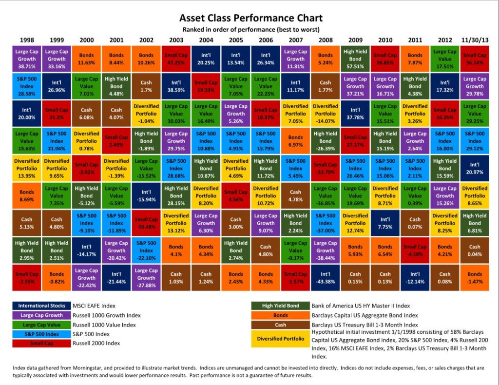 Commentary Chart 01.21.14